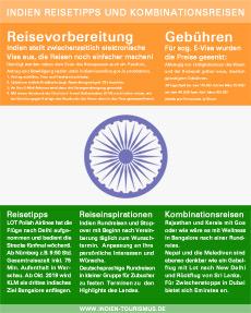 Indien Factsheet zum Download: Ihr Weg zum elektronischen Visum © B&N Tourismus